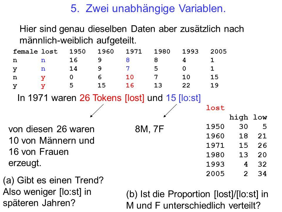 5. Zwei unabhängige Variablen.