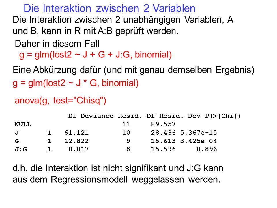 Die Interaktion zwischen 2 Variablen