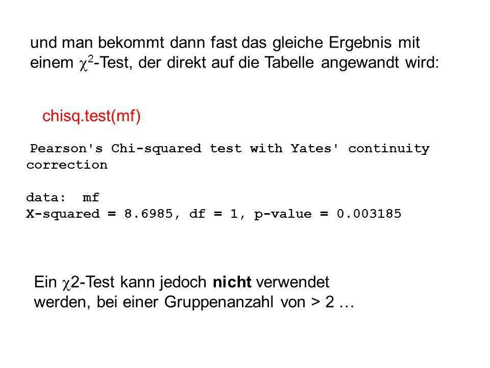 und man bekommt dann fast das gleiche Ergebnis mit einem c2-Test, der direkt auf die Tabelle angewandt wird: