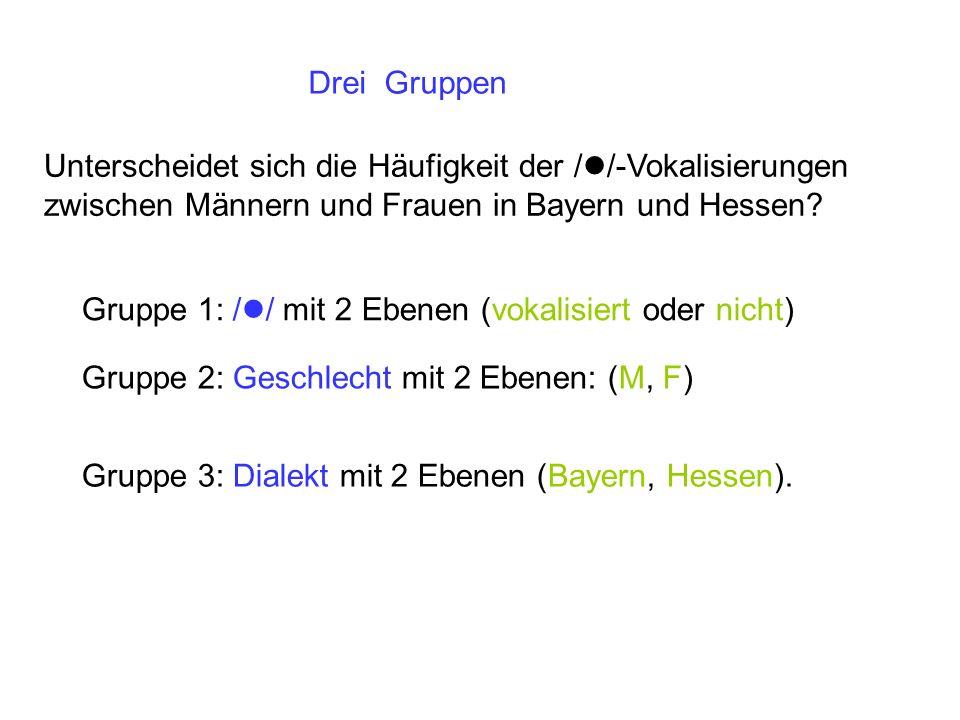 Drei Gruppen Unterscheidet sich die Häufigkeit der /l/-Vokalisierungen zwischen Männern und Frauen in Bayern und Hessen