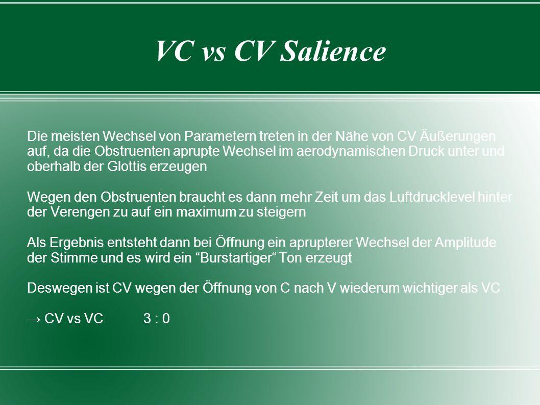 VC vs CV Salience