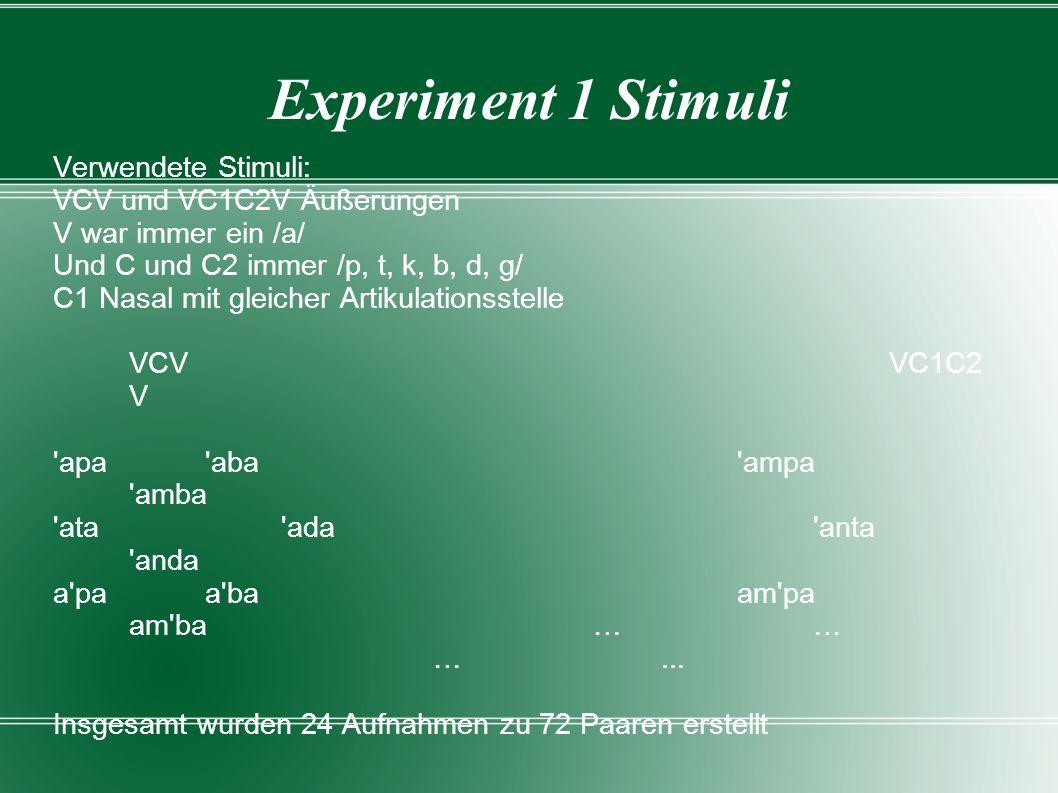 Experiment 1 Stimuli Verwendete Stimuli: VCV und VC1C2V Äußerungen