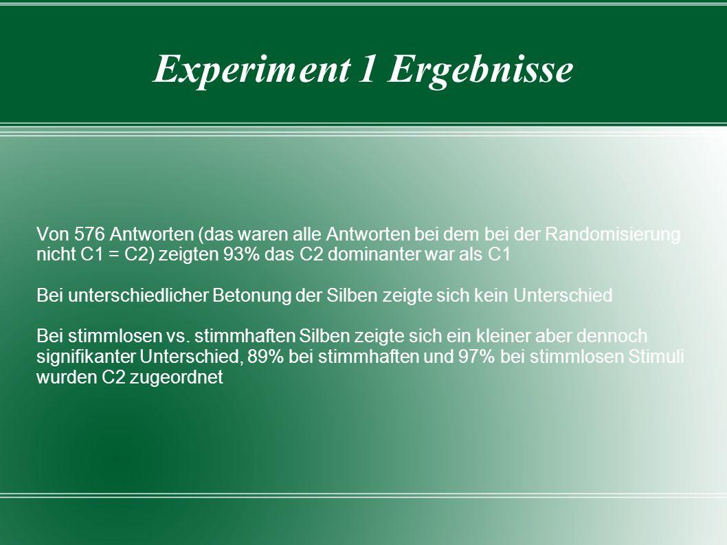 Experiment 1 Ergebnisse