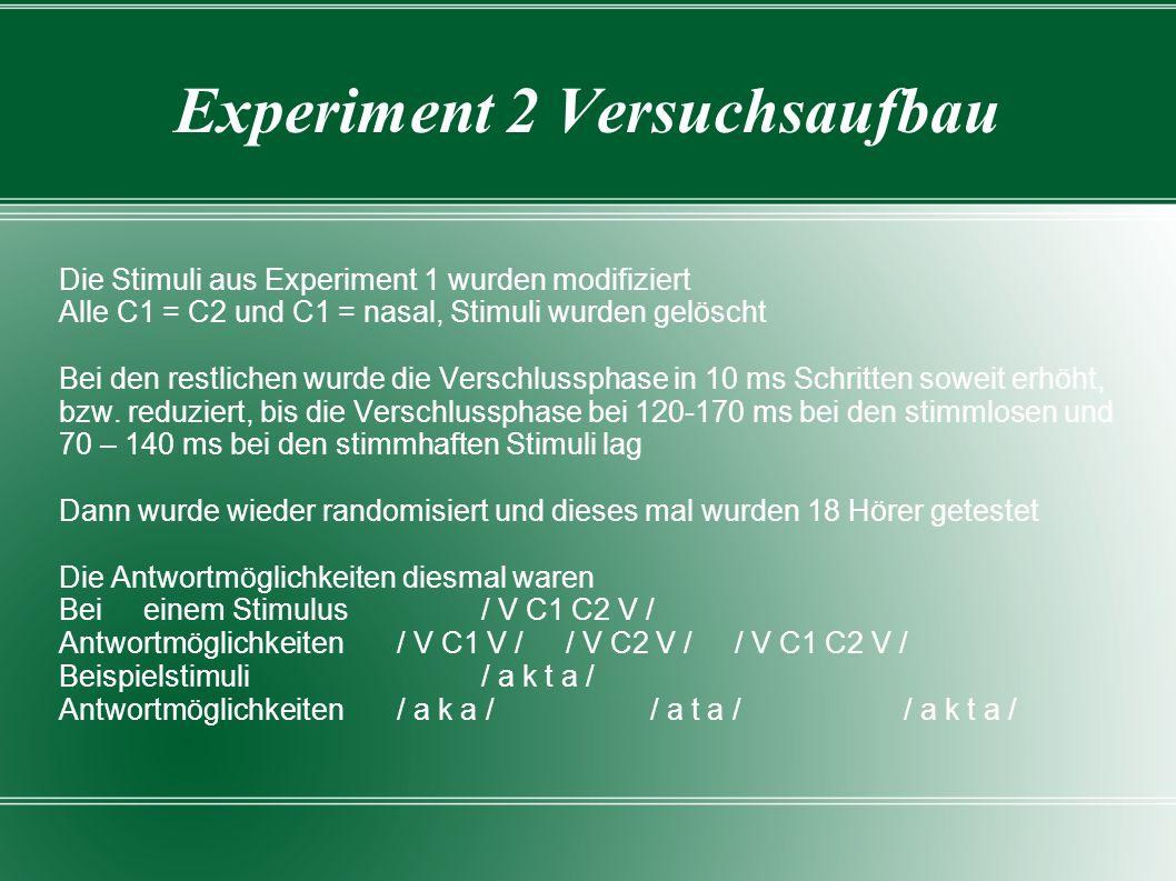 Experiment 2 Versuchsaufbau