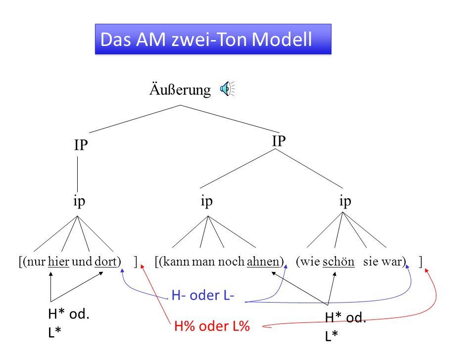 Das AM zwei-Ton Modell Äußerung IP IP ip ip ip H- oder L- H% oder L%
