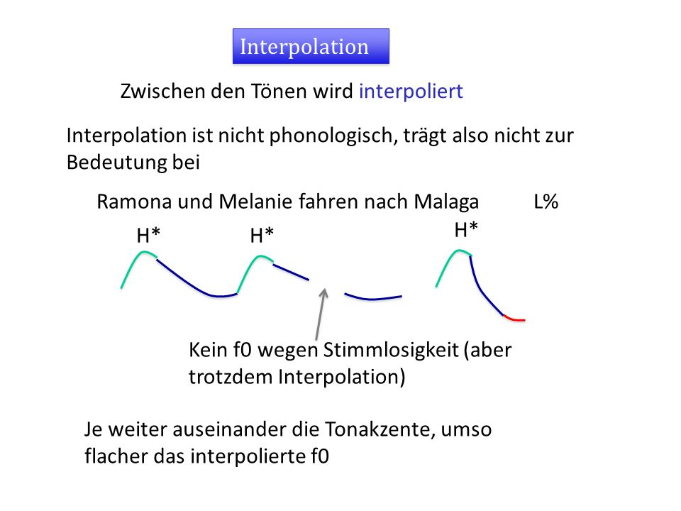 Interpolation Zwischen den Tönen wird interpoliert. Interpolation ist nicht phonologisch, trägt also nicht zur Bedeutung bei.