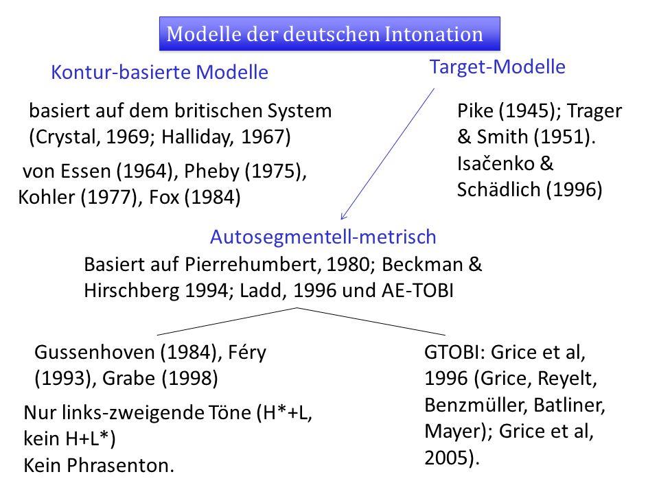 Modelle der deutschen Intonation