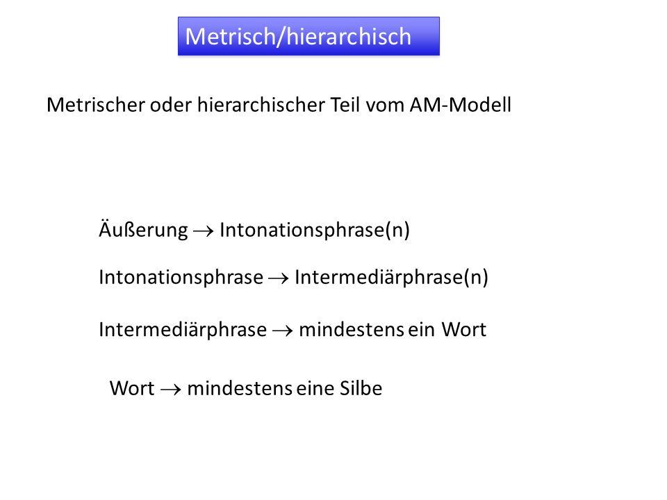 Metrisch/hierarchisch