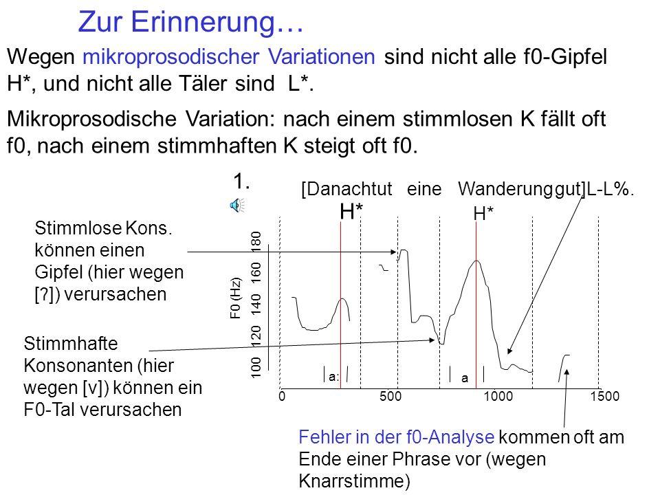 Zur Erinnerung… Wegen mikroprosodischer Variationen sind nicht alle f0-Gipfel H*, und nicht alle Täler sind L*.