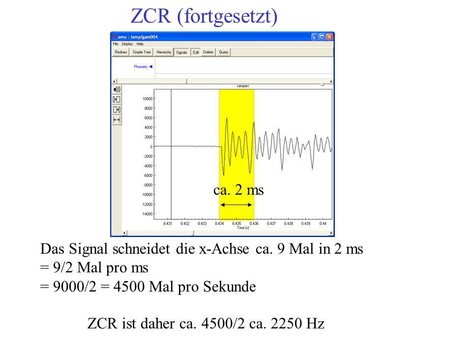 ZCR (fortgesetzt) ca. 2 ms