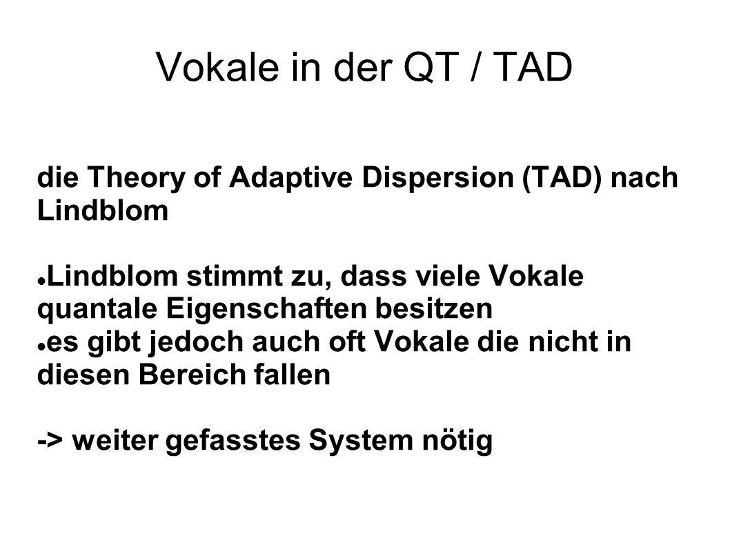 Vokale in der QT / TAD die Theory of Adaptive Dispersion (TAD) nach Lindblom. Lindblom stimmt zu, dass viele Vokale quantale Eigenschaften besitzen.
