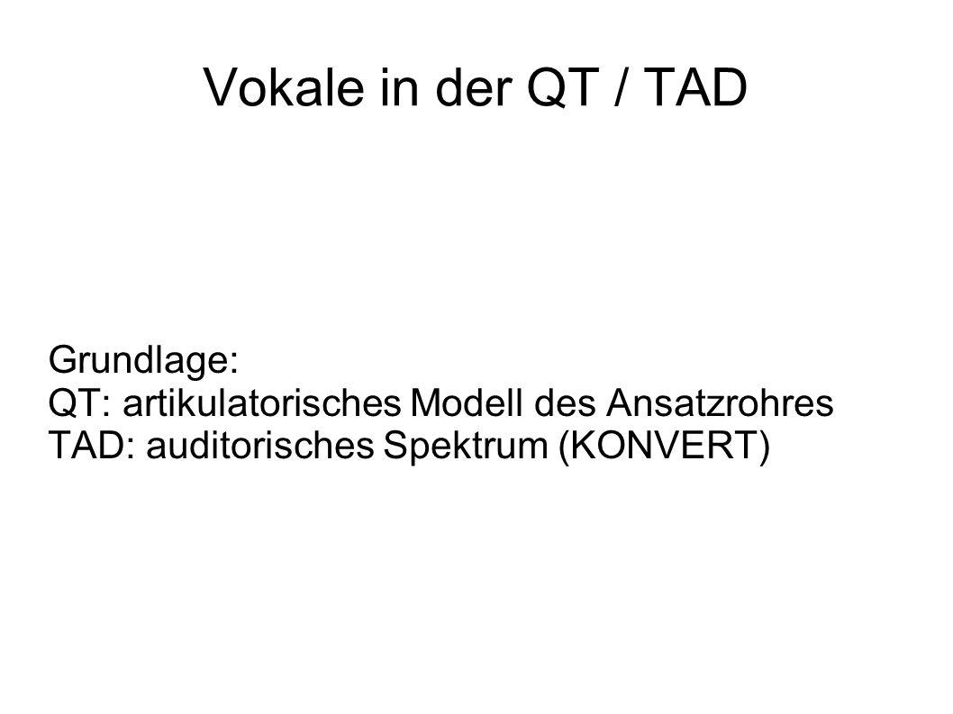 Vokale in der QT / TAD Grundlage: