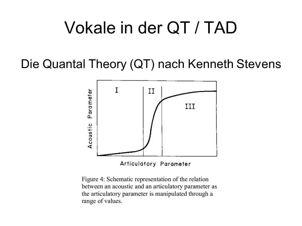 Die Quantal Theory (QT) nach Kenneth Stevens