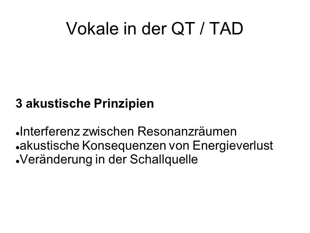 Vokale in der QT / TAD 3 akustische Prinzipien