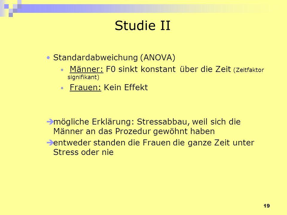 Studie II Standardabweichung (ANOVA)