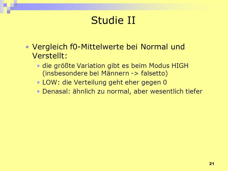 Studie II Vergleich f0-Mittelwerte bei Normal und Verstellt: