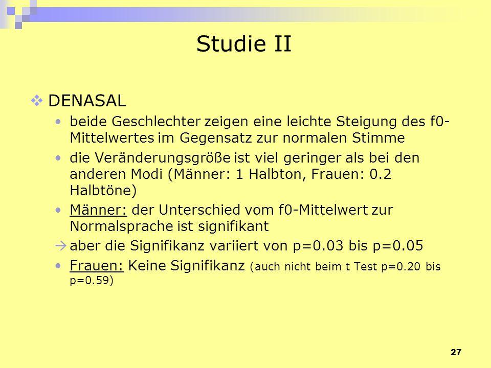 Studie II DENASAL. beide Geschlechter zeigen eine leichte Steigung des f0-Mittelwertes im Gegensatz zur normalen Stimme.