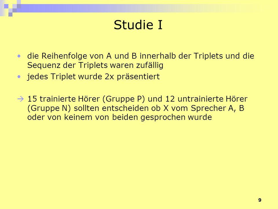 Studie I die Reihenfolge von A und B innerhalb der Triplets und die Sequenz der Triplets waren zufällig.