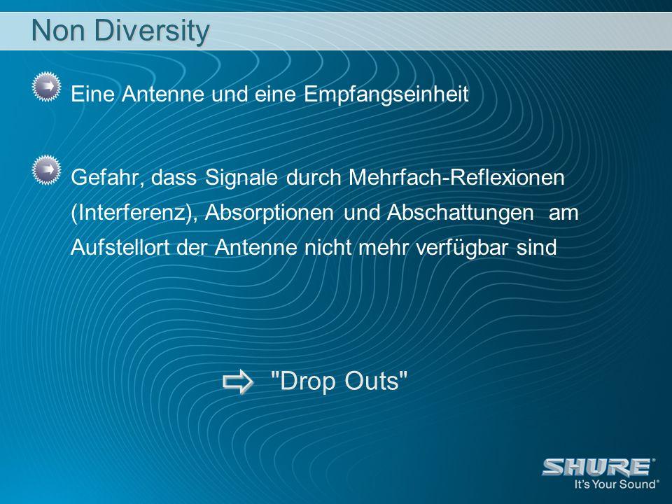  Non Diversity Drop Outs Eine Antenne und eine Empfangseinheit