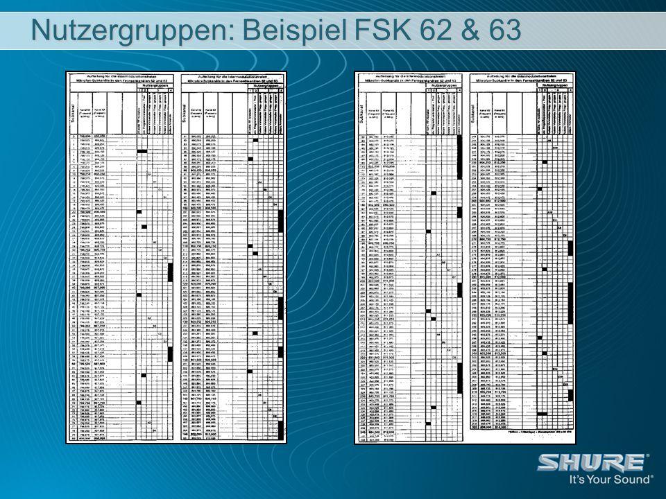 Nutzergruppen: Beispiel FSK 62 & 63