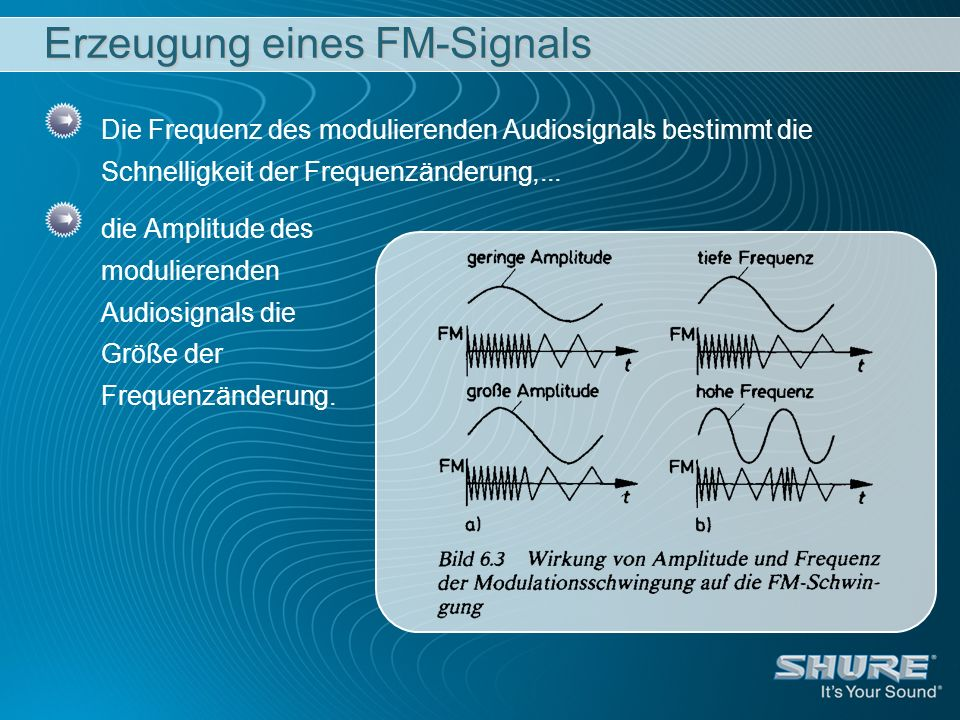 Erzeugung eines FM-Signals
