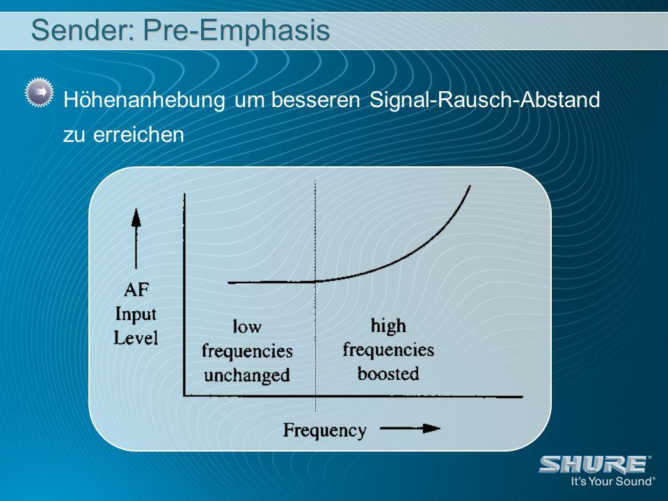 Sender: Pre-Emphasis Höhenanhebung um besseren Signal-Rausch-Abstand zu erreichen