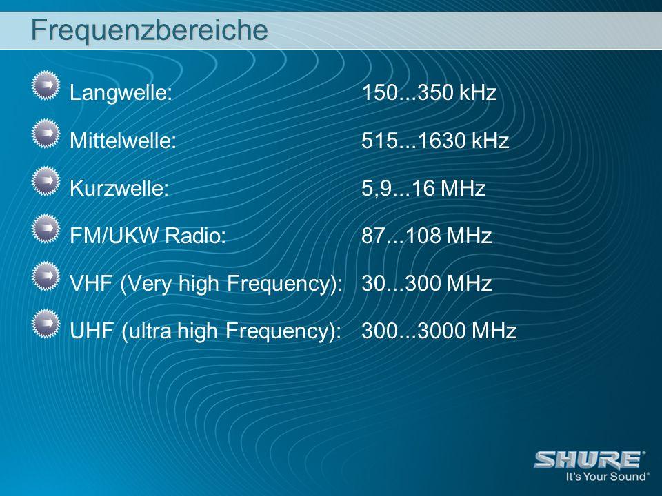 Frequenzbereiche Langwelle: 150...350 kHz Mittelwelle: 515...1630 kHz