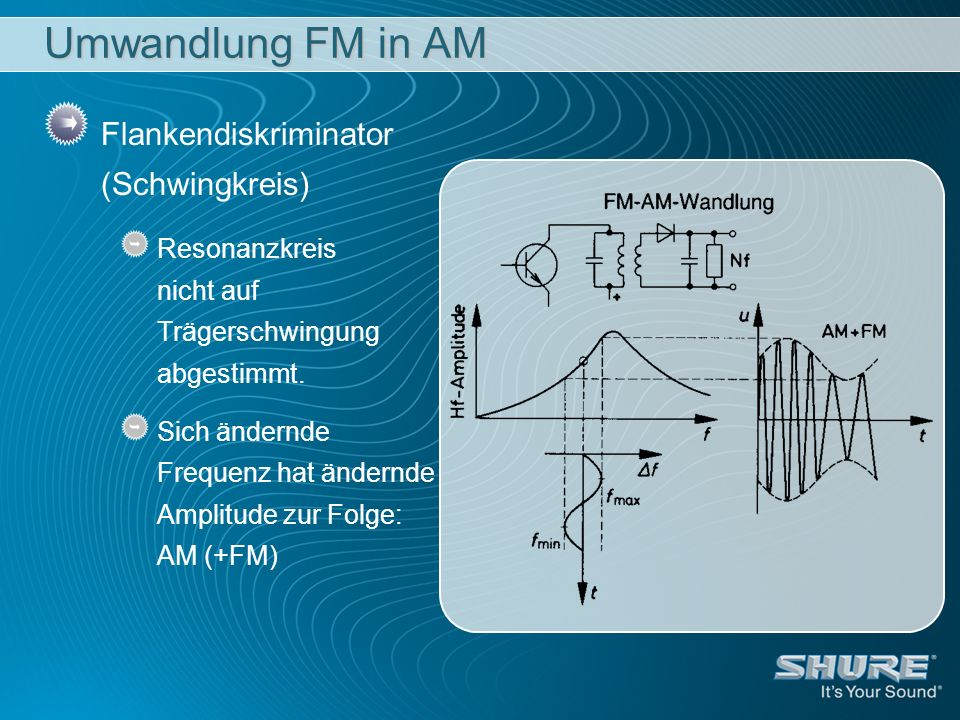 Umwandlung FM in AM Flankendiskriminator (Schwingkreis)