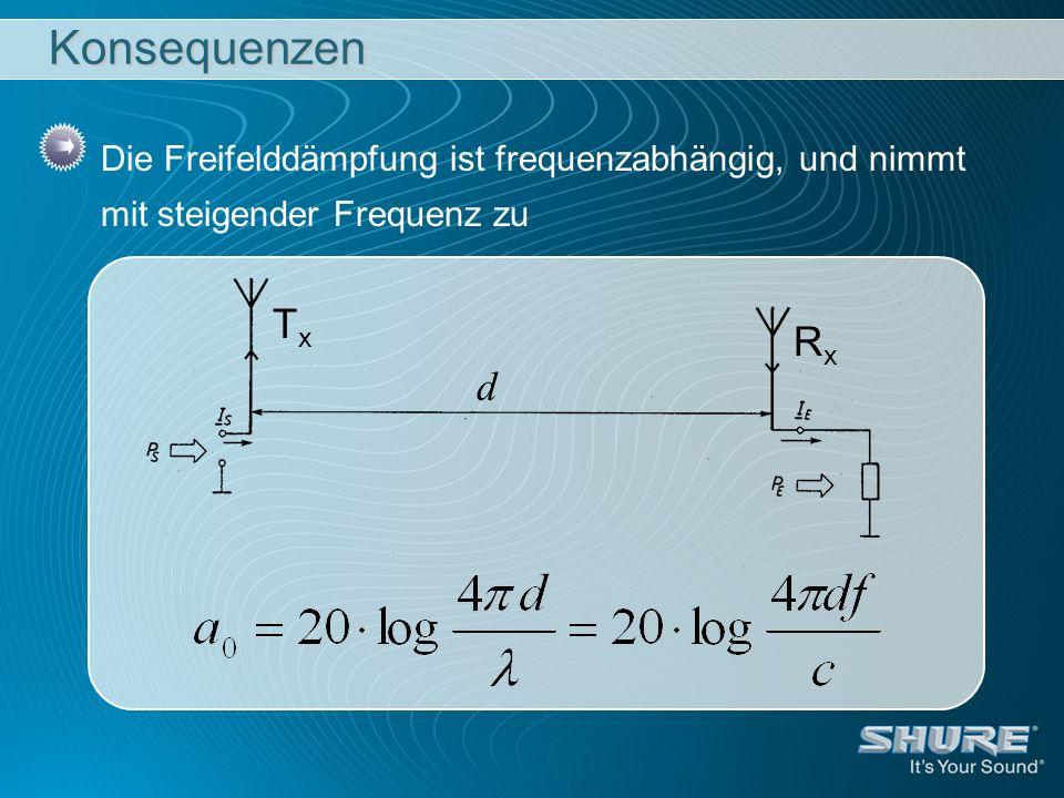 Konsequenzen Die Freifelddämpfung ist frequenzabhängig, und nimmt mit steigender Frequenz zu. Tx. Rx.