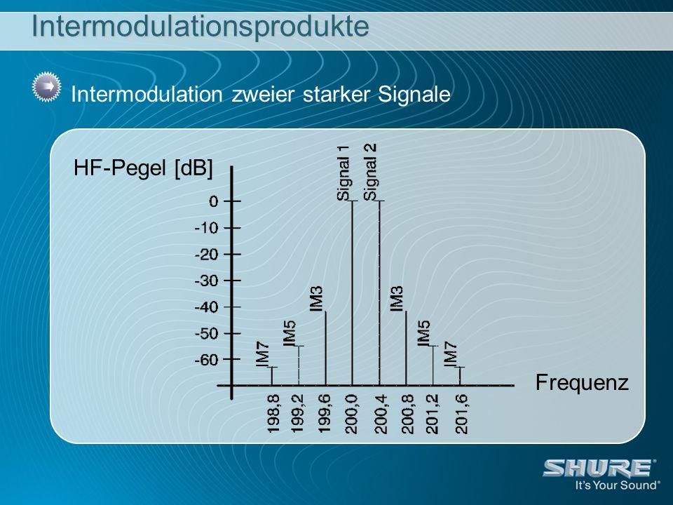 Intermodulationsprodukte