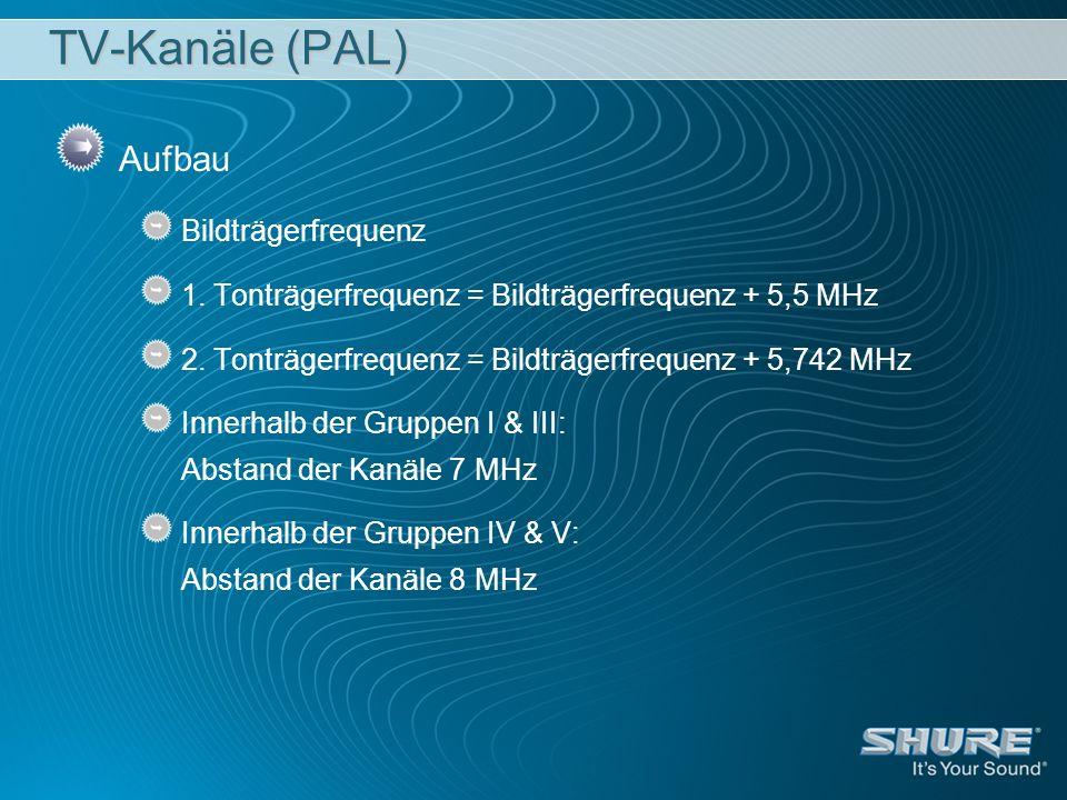 TV-Kanäle (PAL) Aufbau Bildträgerfrequenz
