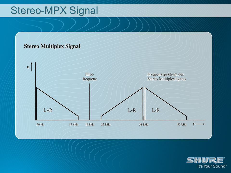 Stereo-MPX Signal