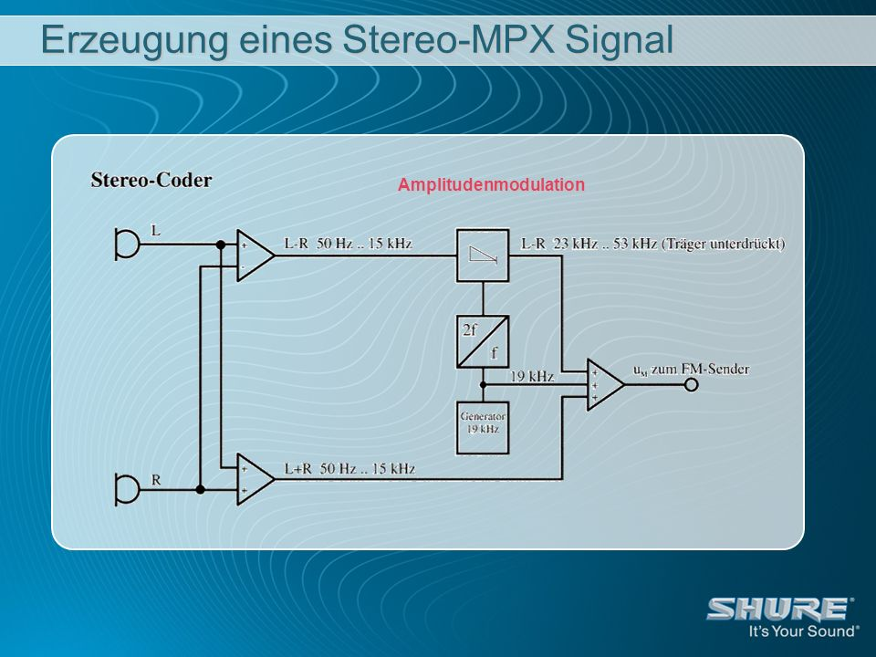 Erzeugung eines Stereo-MPX Signal