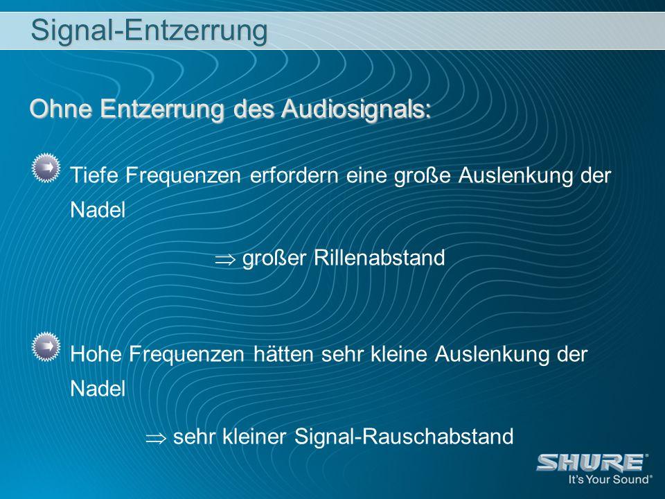 Signal-Entzerrung Ohne Entzerrung des Audiosignals: