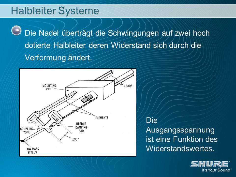 Halbleiter Systeme Die Nadel überträgt die Schwingungen auf zwei hoch dotierte Halbleiter deren Widerstand sich durch die Verformung ändert.