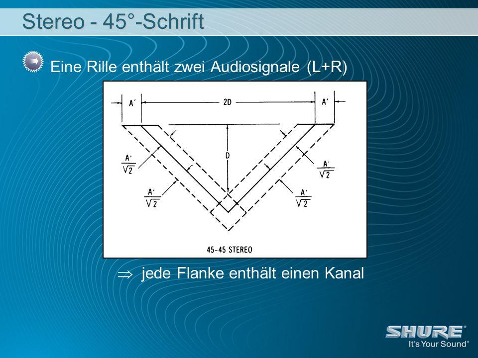 Stereo - 45°-Schrift Eine Rille enthält zwei Audiosignale (L+R)