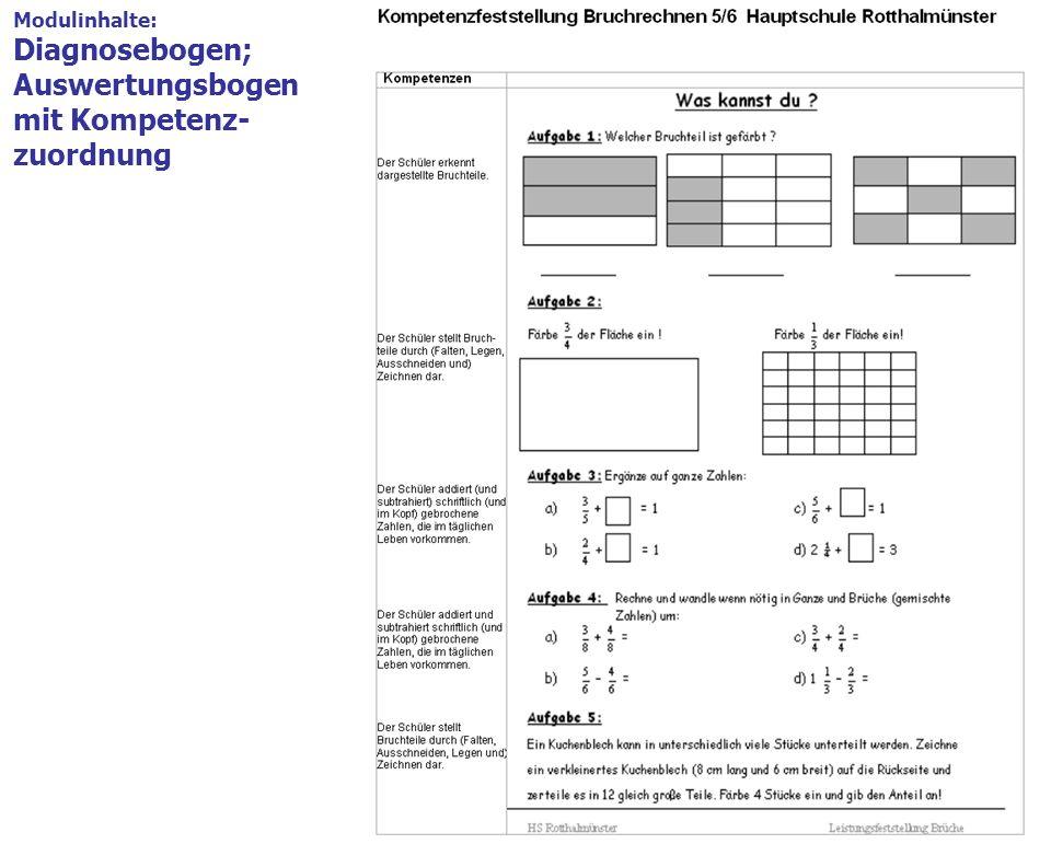 Modulinhalte Modulbeschreibung = Deckblatt