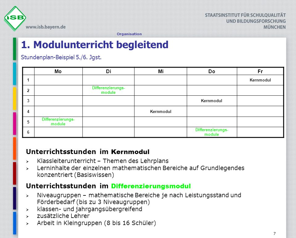 1. Modulunterricht begleitend Stundenplan-Beispiel 5./6. Jgst.
