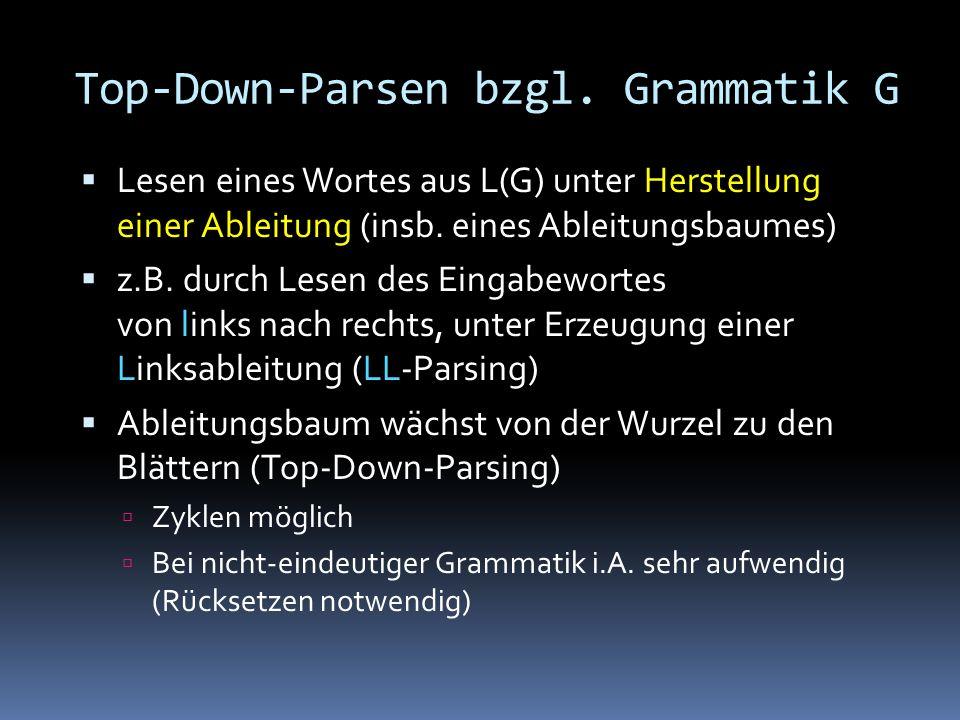 Top-Down-Parsen bzgl. Grammatik G