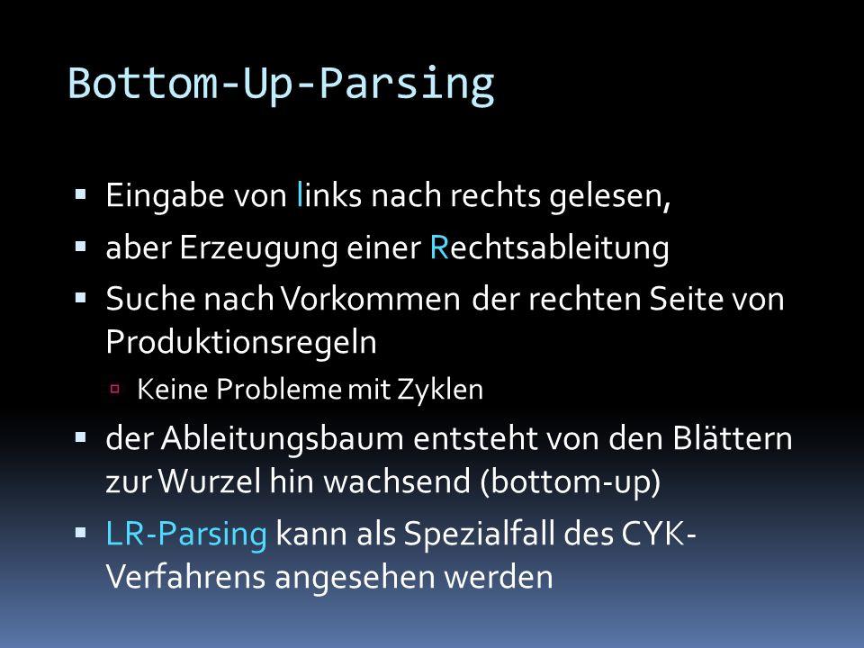 Bottom-Up-Parsing Eingabe von links nach rechts gelesen,