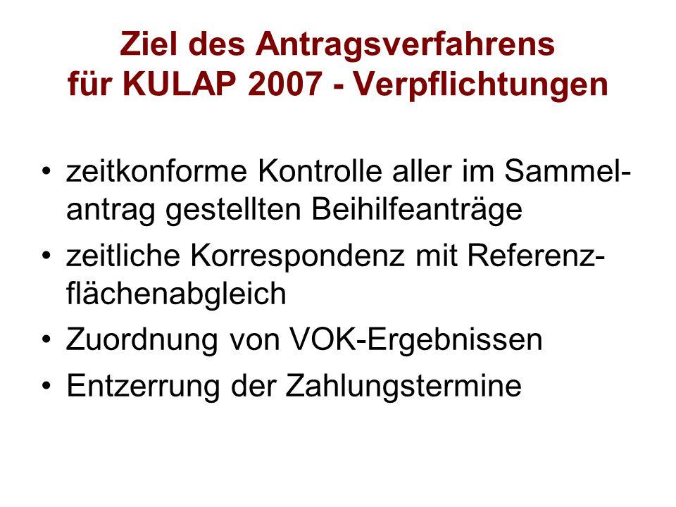 Ziel des Antragsverfahrens für KULAP 2007 - Verpflichtungen