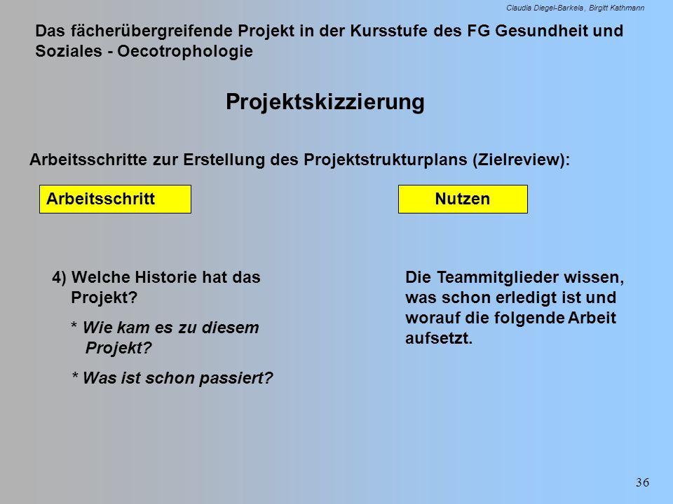 Projektskizzierung Arbeitsschritte zur Erstellung des Projektstrukturplans (Zielreview): Arbeitsschritt.