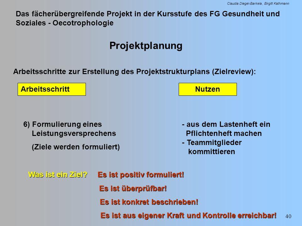 Projektplanung Arbeitsschritte zur Erstellung des Projektstrukturplans (Zielreview): Arbeitsschritt.