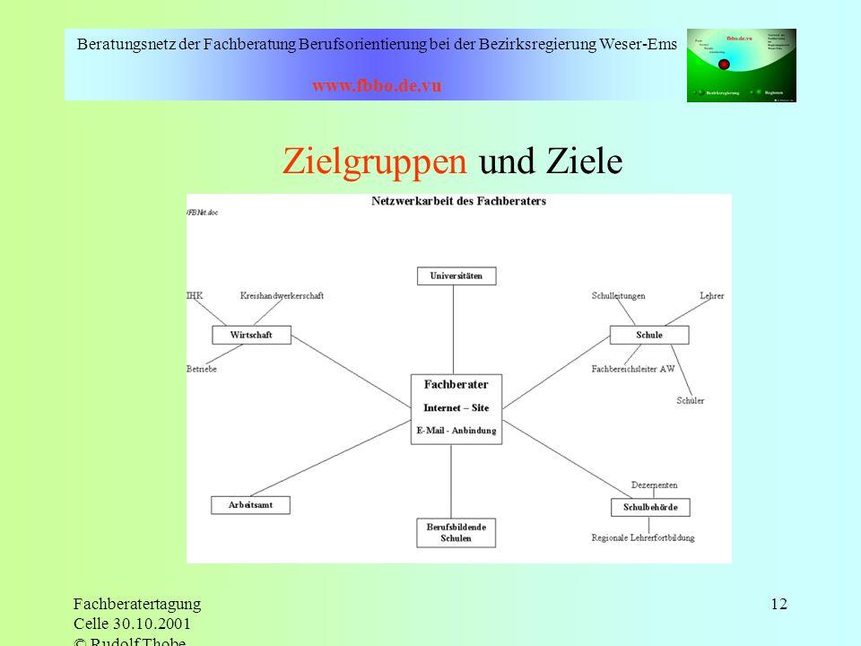 Zielgruppen und Ziele www.fbbo.de.vu
