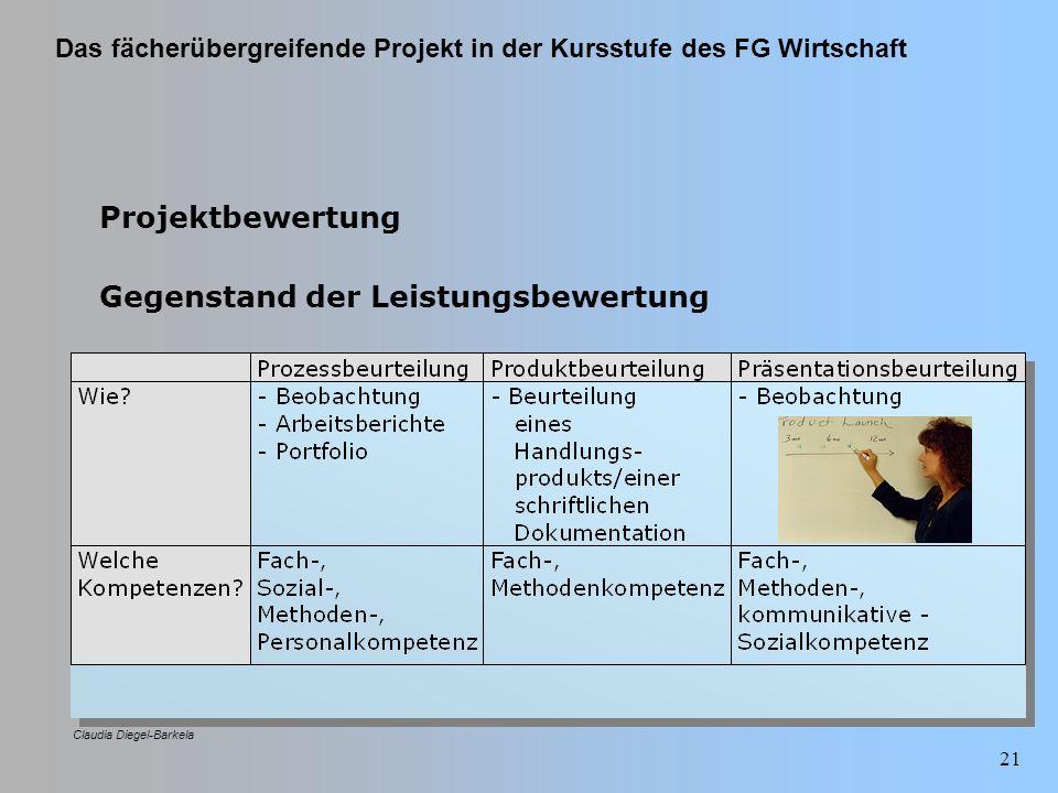 Projektbewertung Gegenstand der Leistungsbewertung