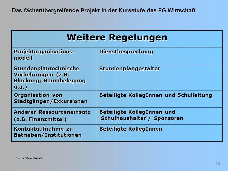 Weitere Regelungen Projektorganisations- modell Dienstbesprechung