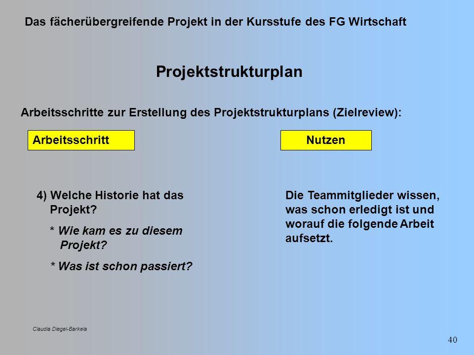 Projektstrukturplan Arbeitsschritte zur Erstellung des Projektstrukturplans (Zielreview): Arbeitsschritt.
