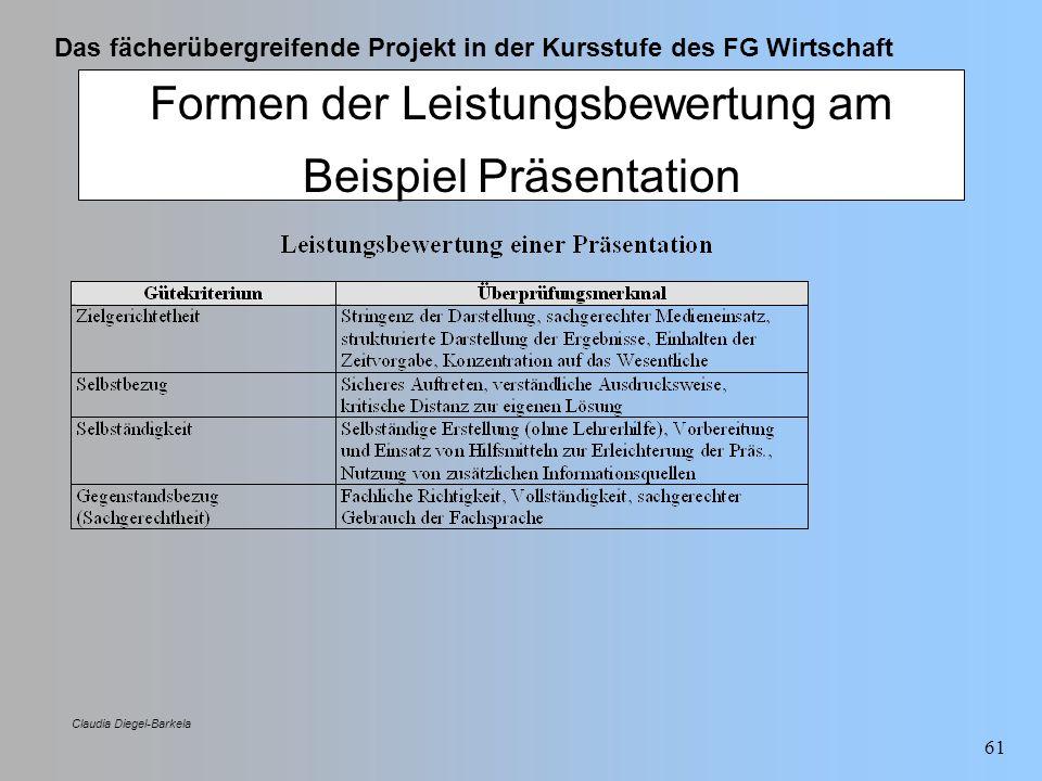 Formen der Leistungsbewertung am Beispiel Präsentation