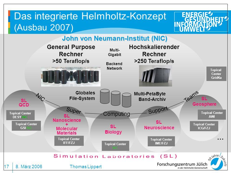 Das integrierte Helmholtz-Konzept (Ausbau 2007)