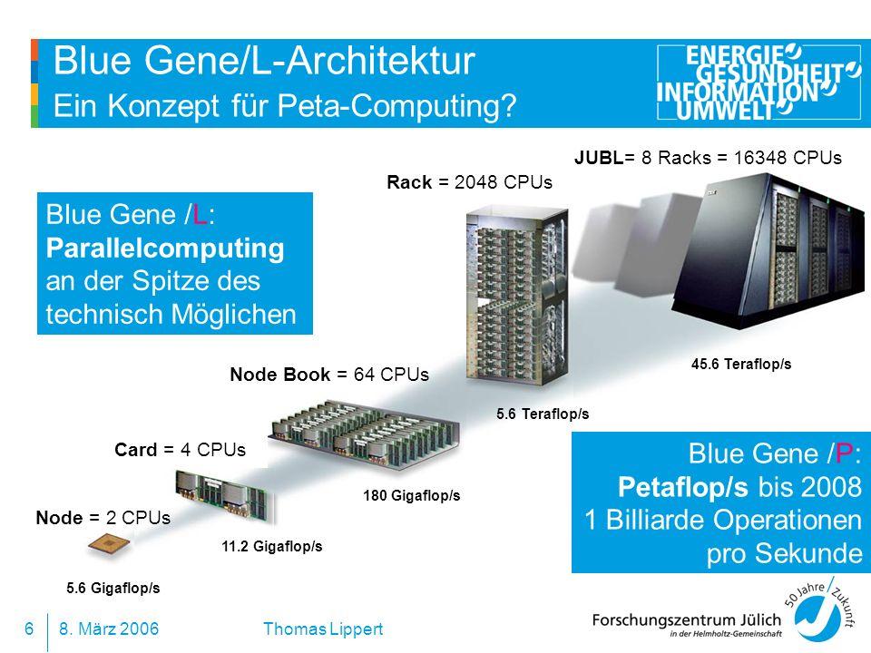 Blue Gene/L-Architektur Ein Konzept für Peta-Computing